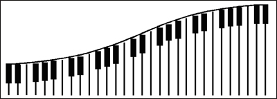 www.musikviften.dk